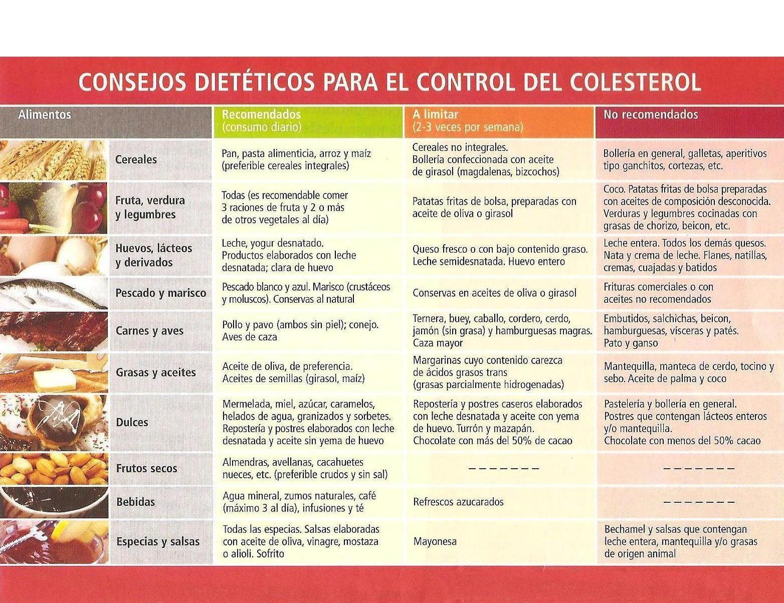 Y trigliceridos colesterol menu