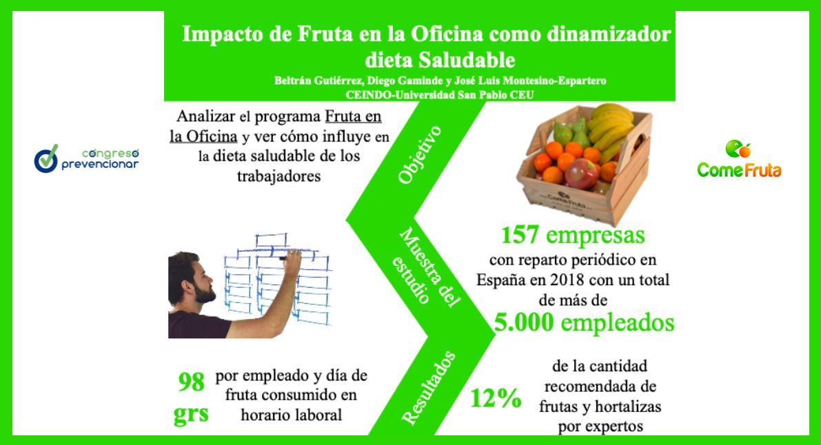 Artículo científico sobre Fruta en la Oficina como Dinamizador de la Dieta Saludable