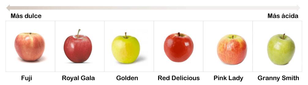 ManzanasSabor