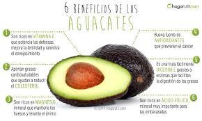 Beneficios de comer aguacates