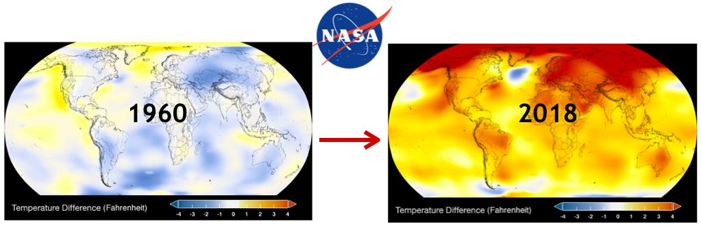 cambio climático y agricultura. NASA