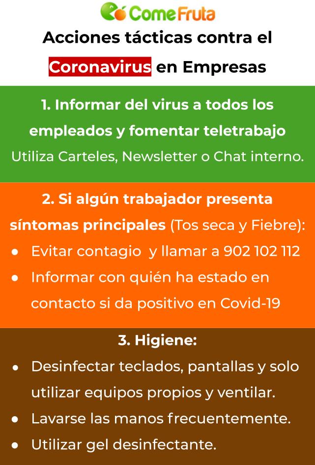 coronavirus comefruta empresas teletrabajo
