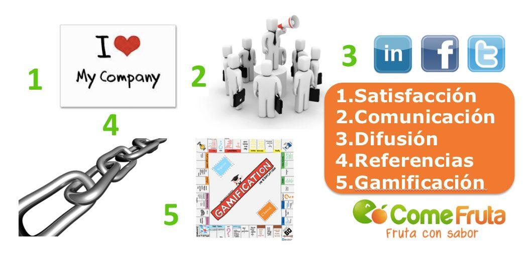 De empleados satisfechos a embajadores de marca en 5 pasos