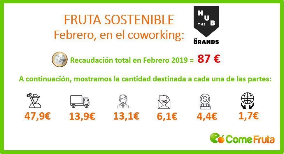 fruta solidaria sostenible coworking comefruta