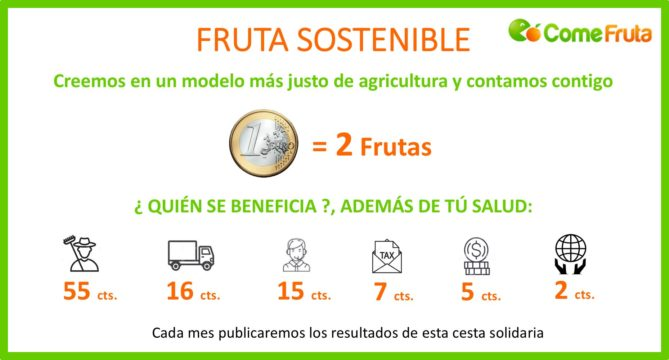fruta sostenible coworking