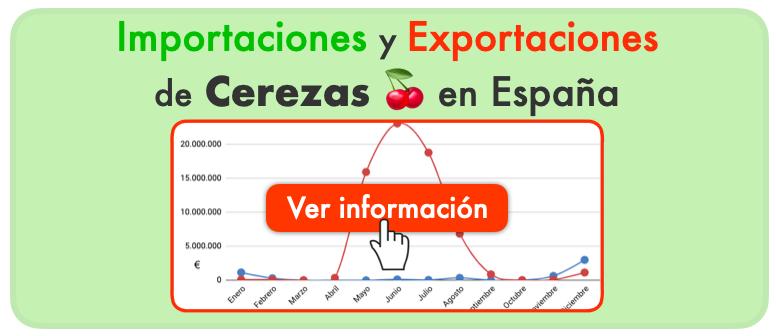 importación y exportación cerezas