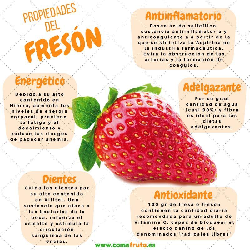 Propiedades del fresón y la fresa