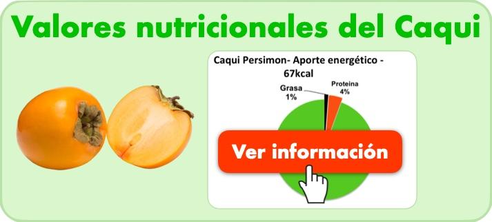 kaki valores nutricionales
