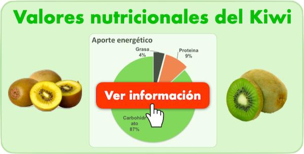 nutricional kiwi